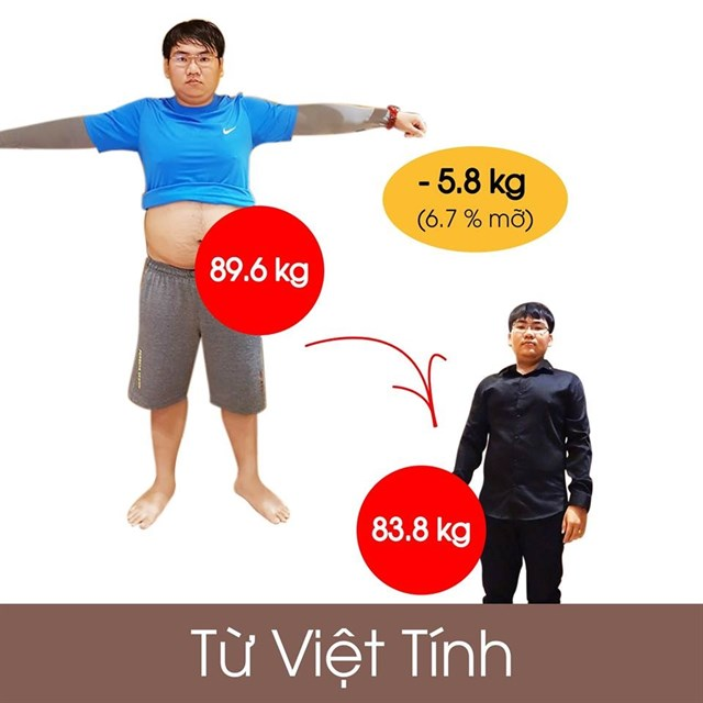 diet-war-chuong-trinh-giam-can-than-toc-free-d332d8ff636634706920154798